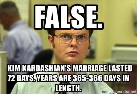 Dwight Schrute - False.   KIM KARDASHIAN'S MARRIAGE LASTED 72 DAYS. YEARS are 365-366 DAYS IN LENGTH.