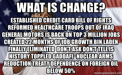 What Is Change? Established Credit Card Bill of Rights