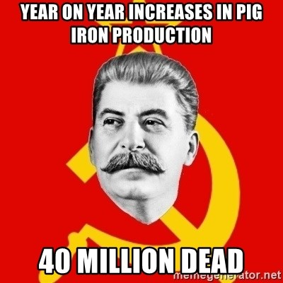 Stalin Says - year on year increases in pig iron production 40 million deAD