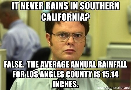 Dwight Schrute - It never rains in southern california? False.  The average annual rainfall for los angles county is 15.14 inches.