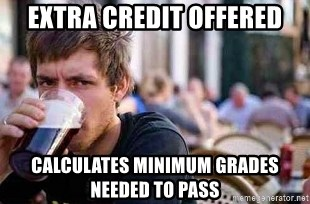 The Lazy College Senior - EXTRA CREDIT OFFERED CALCULATES MINIMUM GRADES NEEDED TO PASS