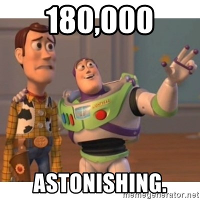 Toy story - 180,000 Astonishing.