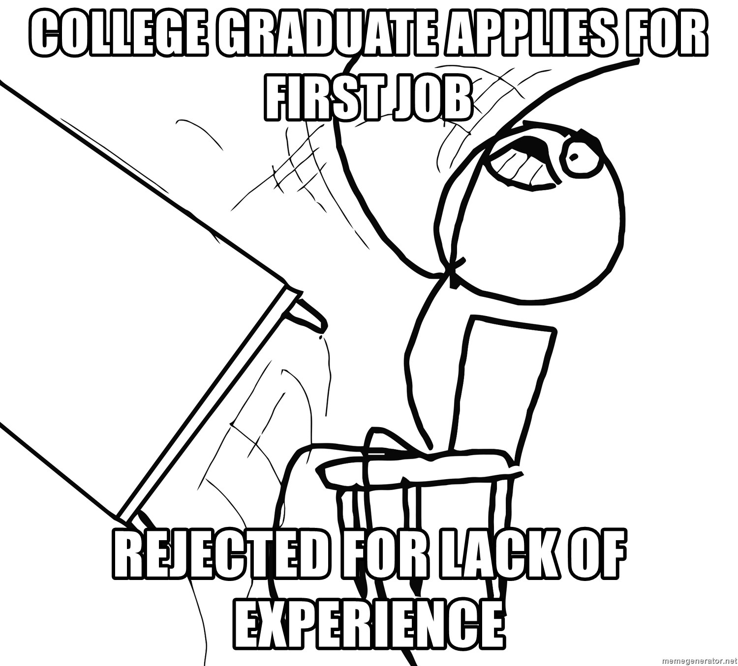 Desk Flip Rage Guy - College graduate applies for first job rejected for lack of experience
