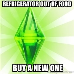 Sims - reFrigerator out of food  buy a New one