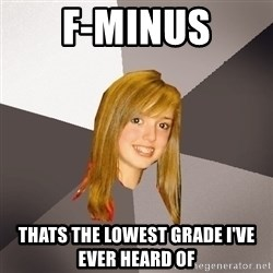 Musically Oblivious 8th Grader - F-Minus thats the lowest grade i've ever heard of