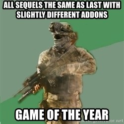 philosoraptor call of duty - All sequels the same as last with slightly different addons game of the year