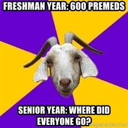 Premed Goat - freshman year: 600 premeds Senior year: Where did everyone go?