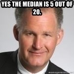 Paul Hilfinger - yes the median is 5 out of 20.