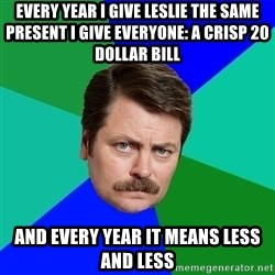 Advice Ron Swanson - Every year I give leslie the same present i give everyone: a crisp 20 dollar bill And every year it means less and less