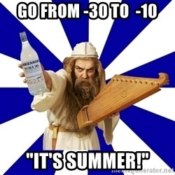 """FinnishProblems - Go from -30 to  -10 """"IT'S SUMMER!"""""""