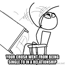 Desk Flip Rage Guy -  Your crush went from being single to in a relationship