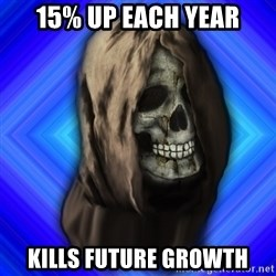 Scytheman - 15% up eAch year kills future growth