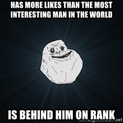 Forever Alone - has more likes than the most interesting man in the world is behind him on rank