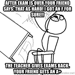 Desk Flip Rage Guy - after exam is over your friend says: that as hard! I got an f for sure!! the teacher gives exams back. your friend gets an a+