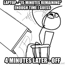 "flip a table2 - laptop - ""15 minutes remaining"" enough time i guess 4 minutes later - OFF"