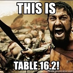 This Is Sparta Meme - THIS IS TABLE 16.2!