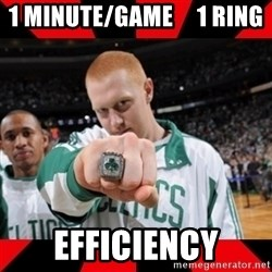 Brian Scalabrine (White Mamba) - 1 Minute/Game     1 Ring EFFICIENCY