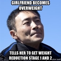 Kazunori Yamauchi - Girlfriend becomes overweight tells her to get weight reduction stage 1 and 2