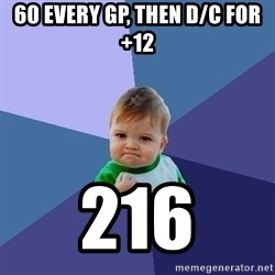 Success Kid - 60 every gp, then d/c for +12 216