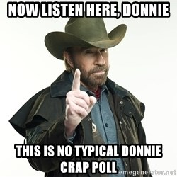 chuck norris cowboy hat - now listen here, donnie this is no typical donnie crap poll