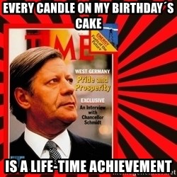 Helmut looking at top right image corner. - EVERY CANDLE ON MY BIRTHDAY´S CAKE IS A LIFE-TIME ACHIEVEMENT