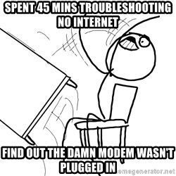 Desk Flip Rage Guy - Spent 45 mins troubleshooting no internet find out the damn modem wasn't plugged in