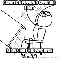 Desk Flip Rage Guy - creates a weekend spending limit blows half his paycheck anyway