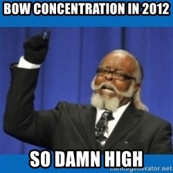 Too damn high - BOW CONCENTRATION IN 2012 SO DAMN HIGH