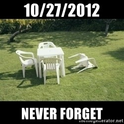 Never Forget Earthquake - 10/27/2012 Never forget