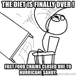 Desk Flip Rage Guy - the diet is finally over ! fast food chains closed due to hurricane sandy.