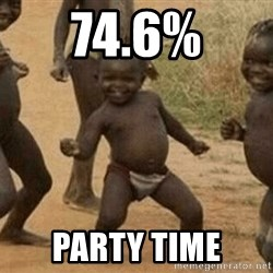 Success African Kid - 74.6% Party Time