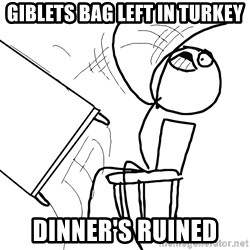 Desk Flip Rage Guy - giblets bag left in turkey Dinner's ruined