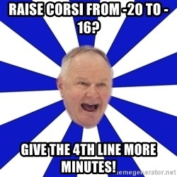 Crafty Randy - raise corsi from -20 to -16? give the 4th line more minutes!