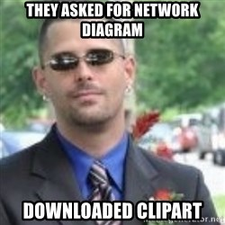 ButtHurt Sean - they asked for network diagram downloaded clipart