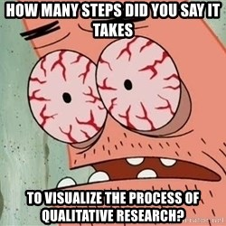 Patrick - How many steps did you say it takes to visualize the process of qualitative research?