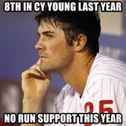 Thinking Hamels - 8th in Cy Young Last Year no run support this year