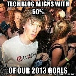 -Sudden Clarity Clarence - Tech Blog aligns with 50%  of our 2013 goals