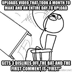 """Desk Flip Rage Guy - Uploads video that took a month to make and an entire day to upload gets 3 dislikes off the bat and the first comment is """"first"""""""