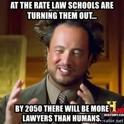 Giorgio A Tsoukalos Hair - At the rate law schools are turning them out...  by 2050 there will be more lawyers than humans.