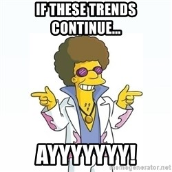 Disco stu says - IF THESE TRENDS CONTINUE... AYYYYYYY!