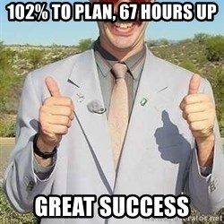 borat - 102% TO PLAN, 67 HOURS UP GREAT SUCCESS