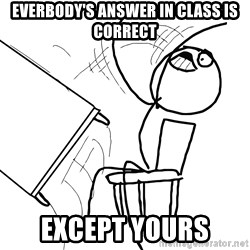 Desk Flip Rage Guy - Everbody's answer in class is correct Except yours