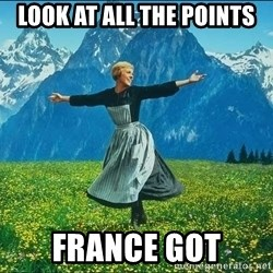 Look at all the things - Look at all the points France got