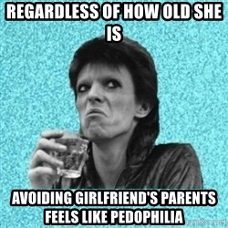 Disturbed Bowie - regardless of how old she is avoiding girlfriend's parents feels like pedophilia