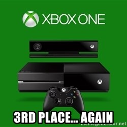 xbox one = crap -  3rd place... again