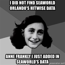 Anne Frank Lol - i did not find seaworld orlando's hitwise data anne frankly i just added in seaworld's data