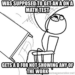 Desk Flip Rage Guy - Was supposed to get an A on a math test  gets a D for not showing any of the work