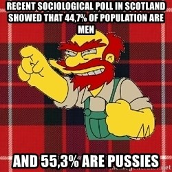 Angry Scotsman - Recent sociological poll in Scotland showed that 44,7% of population are men and 55,3% are pussies