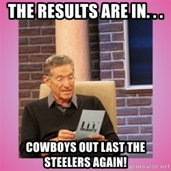 MAURY PV - The results are in. . .  Cowboys out last the Steelers again!