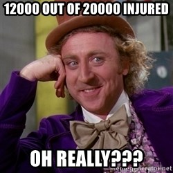 Willy Wonka - 12000 OUT OF 20000 INJURED OH REALLY???